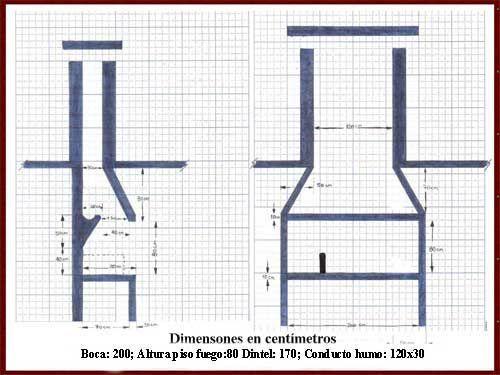 Como hacer una parrilla de ladrillos casa huente for Parrilla para una casa