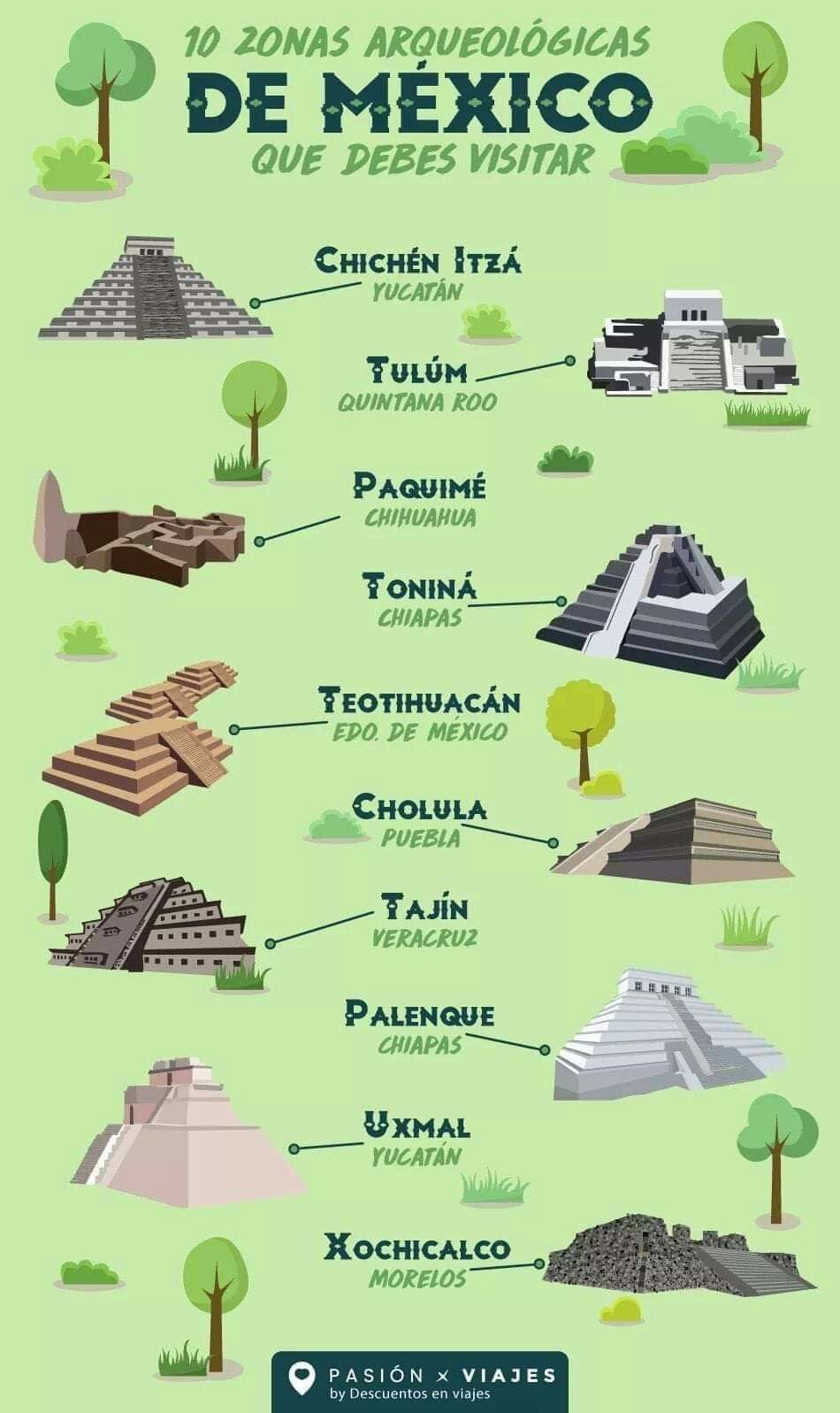 Todas las piramides de mexico