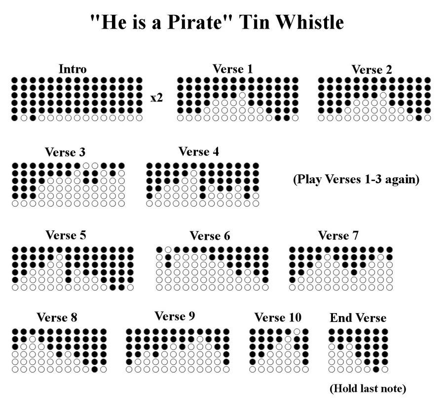 he is a pirate tin whistle tab irish whistle music tabs pinterest tin whistle theme. Black Bedroom Furniture Sets. Home Design Ideas