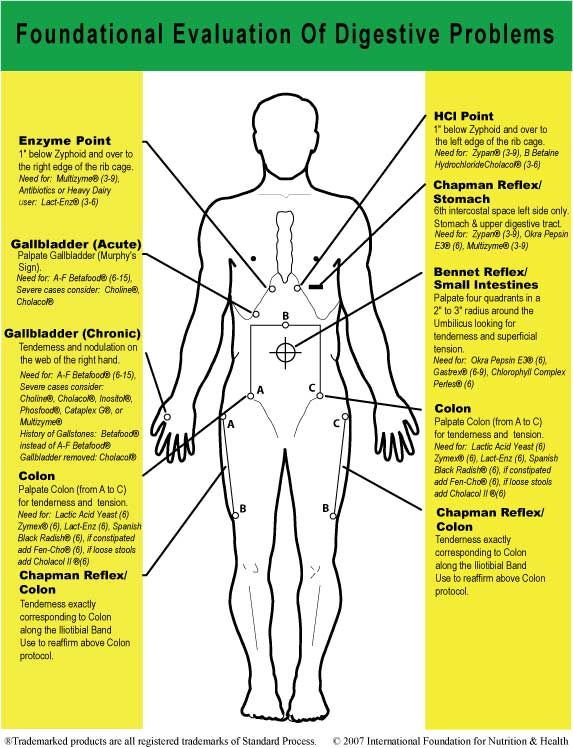 What Are Natural Reflexes That Are In The Human Body