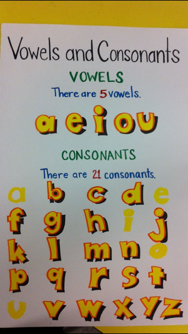 Vowels and Consonants Chart | Posters, Anchor Charts and Graphic