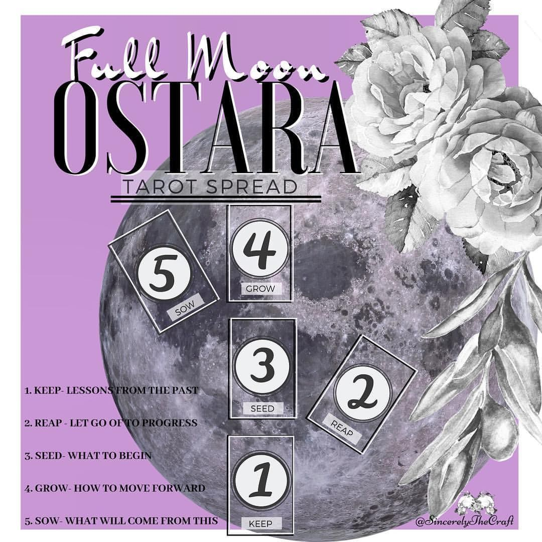 Happy Ostara!! Full Moon AND Spring Equinox!! I created this Tarot Spread to sort through all of this cosmic energy that is about to pull… #fullmoontarotspread Happy Ostara!! Full Moon AND Spring Equinox!! I created this Tarot Spread to sort through all of this cosmic energy that is about to pull… #fullmoontarotspread