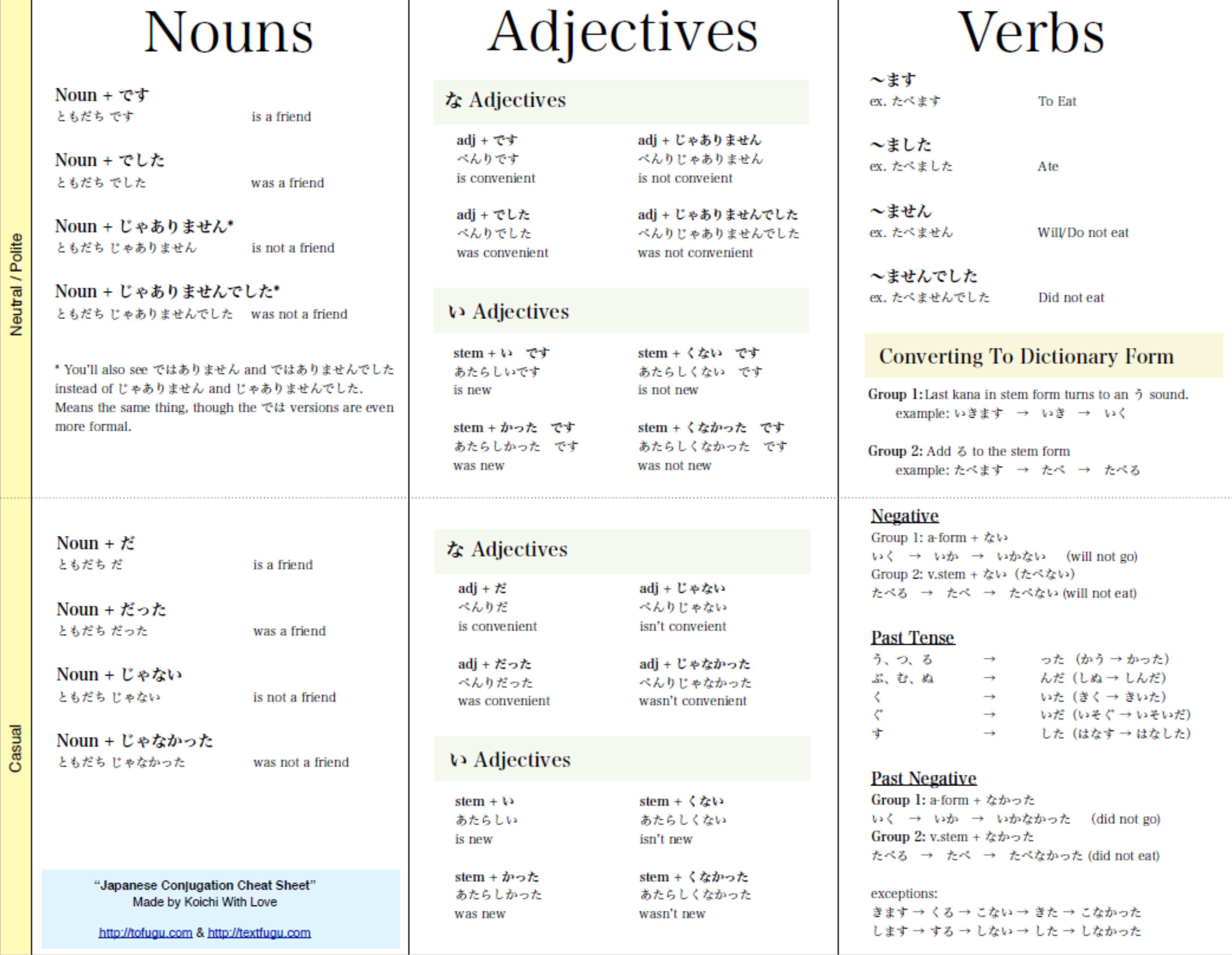 Japanese Conjugation Cheatsheet