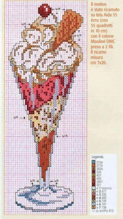 Ponto cruz doces | cupcakes | Pinterest | Punto de cruz, Puntos y ...