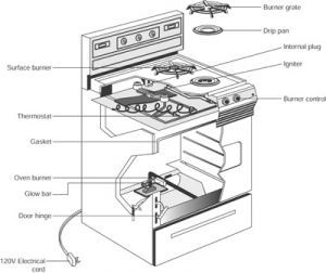 Gas Oven Repair Stove