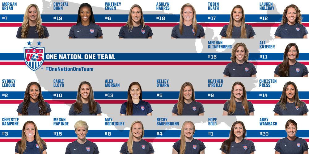 U S Soccer Wnt On Twitter Usa Soccer Women Us Women S National Soccer Team Girls Soccer Team