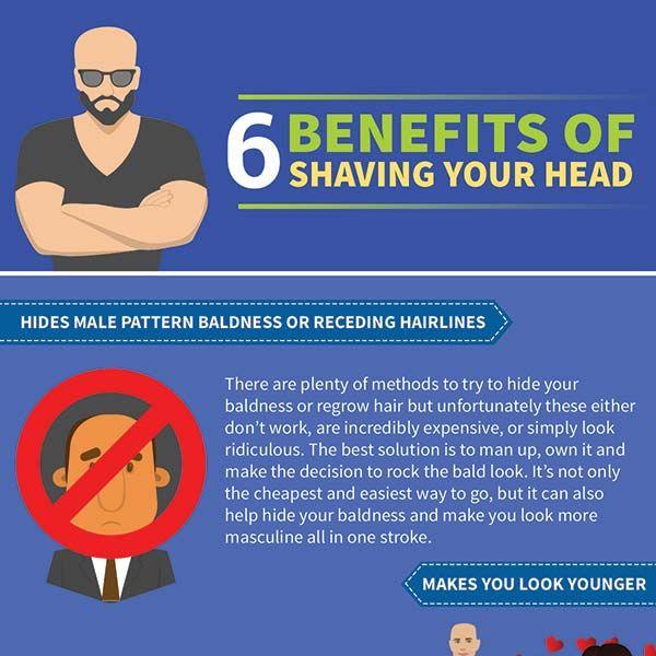 Real Men Go Bald Benefits Of Shaving Your Head Infographic Bald Men Style Bald Men With Beards Shaving Your Head