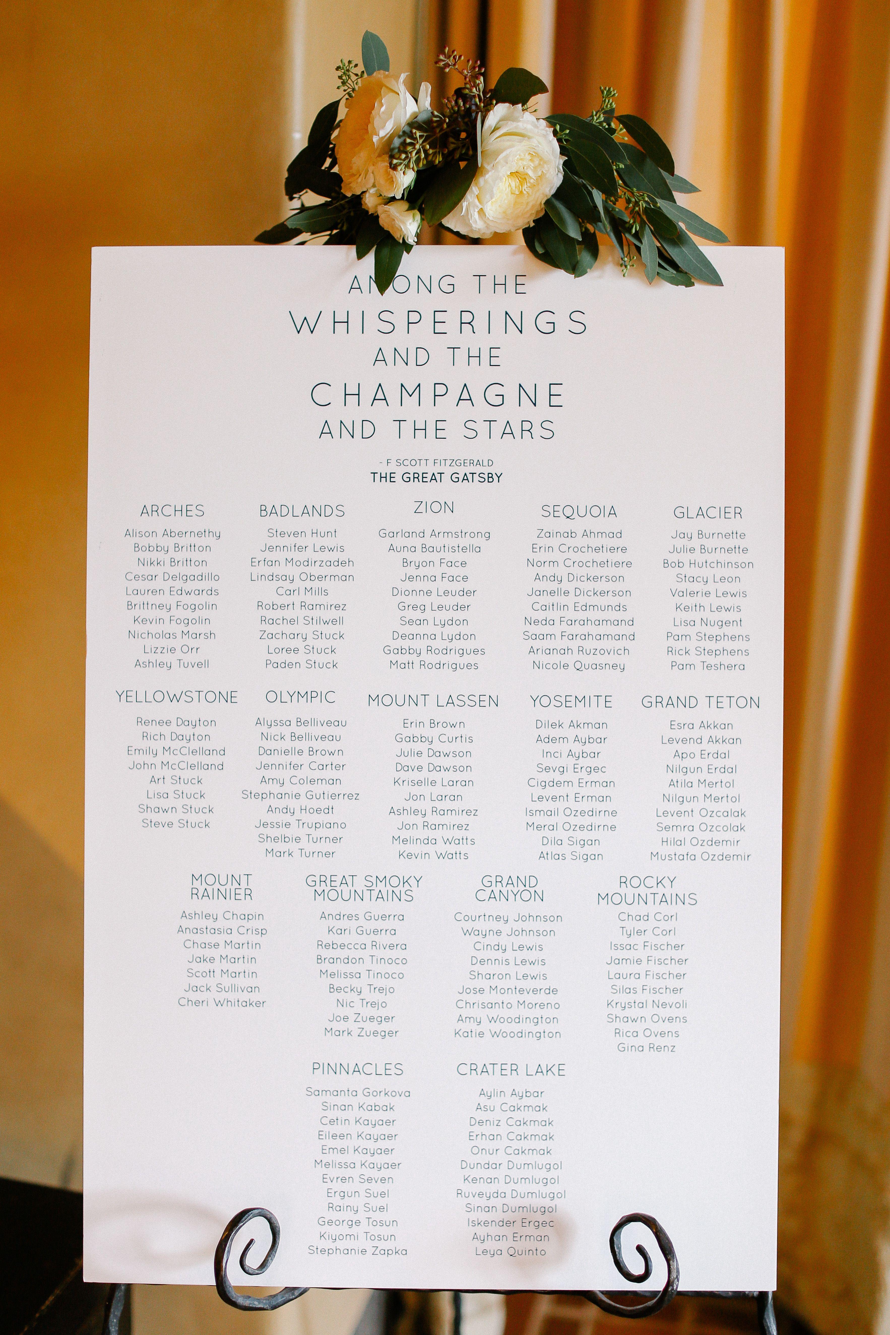 Nicklaus Club Monterey Wedding. NCMWeddings Monterey