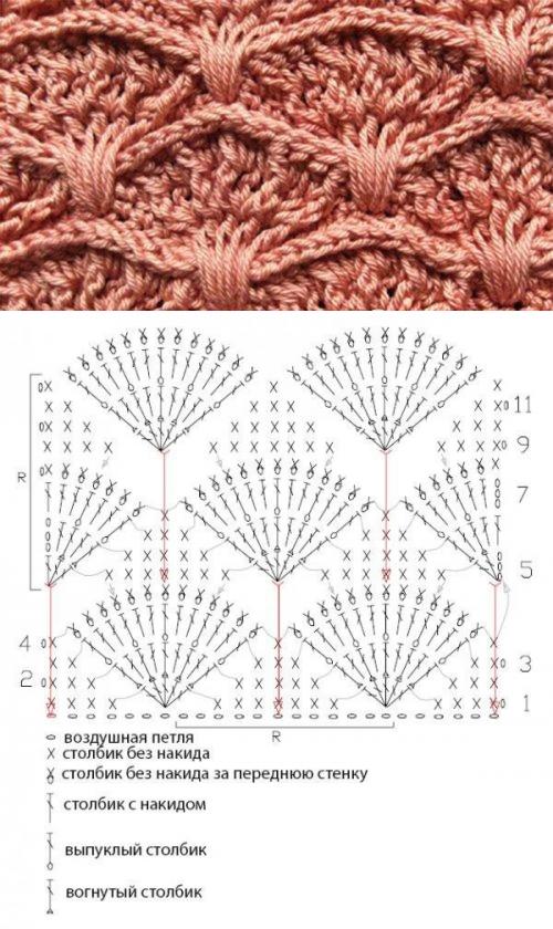Узоры | Patrones de crochet, Puntadas y Ganchillo