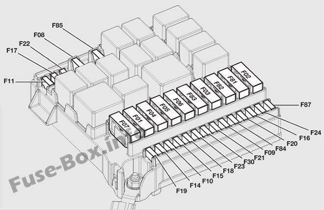 Under-hood fuse box diagram: Fiat Qubo / Fiorino (2008-2018)