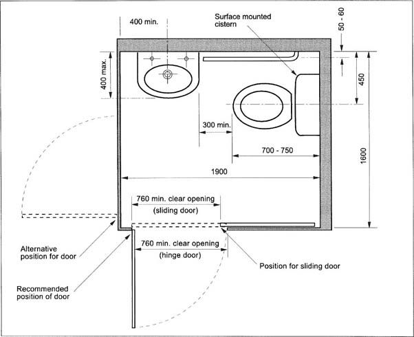 Toilet regulations measurements google search clases for Bathroom dimensions