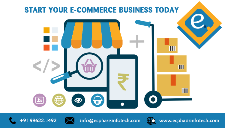 Web Designing Company In Chennai Website Development Company Ecommerce Website Development Web Development Company