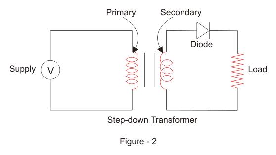 Half Wave Rectifier Circuit Diagram | Electrical ... Half Wave Rectifier Diagram on
