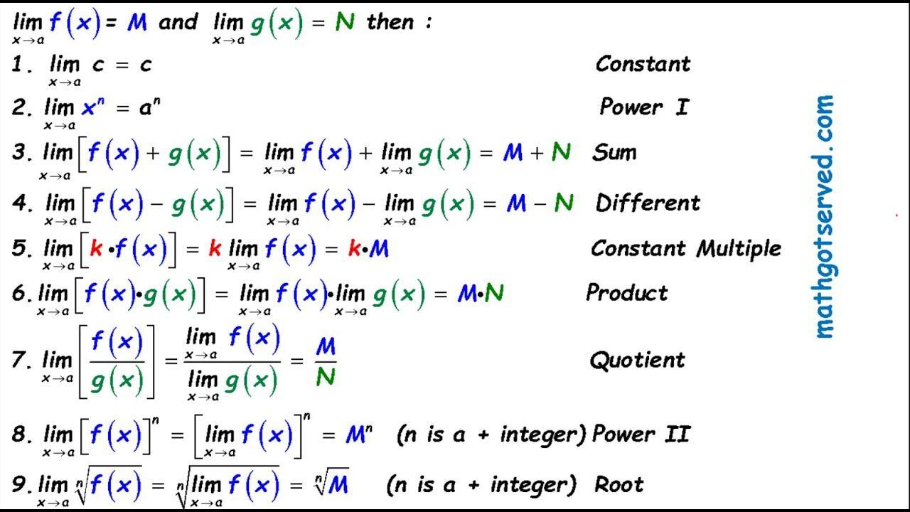 Limit Laws To Evaluate Understand Limits Ap Calculus Ab Bc Exam Mathgots In 2020 Ap Calculus Ap Calculus Ab Calculus