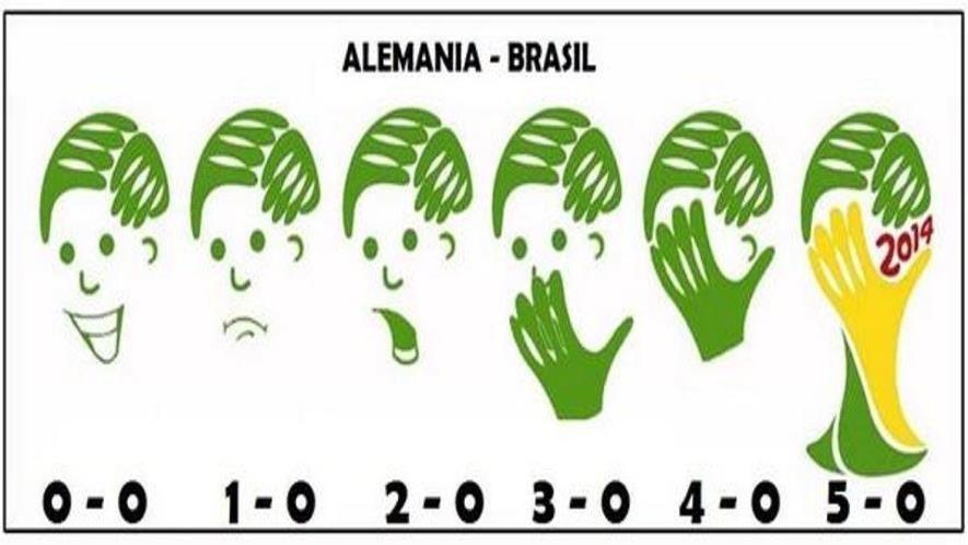 De Cristo Redentor envergonhado a 'toiss' de Dilma, veja memes de humilhação: Alemanha 7 x 1 Brasil - 9 (© Reprodução)