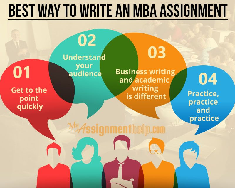 MBA Assignment Help: Online MBA Assignment Writing Help UK