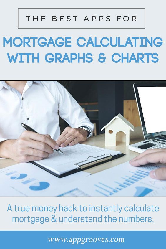 Best Mortgage Calculator Apps with Graphs & Charts
