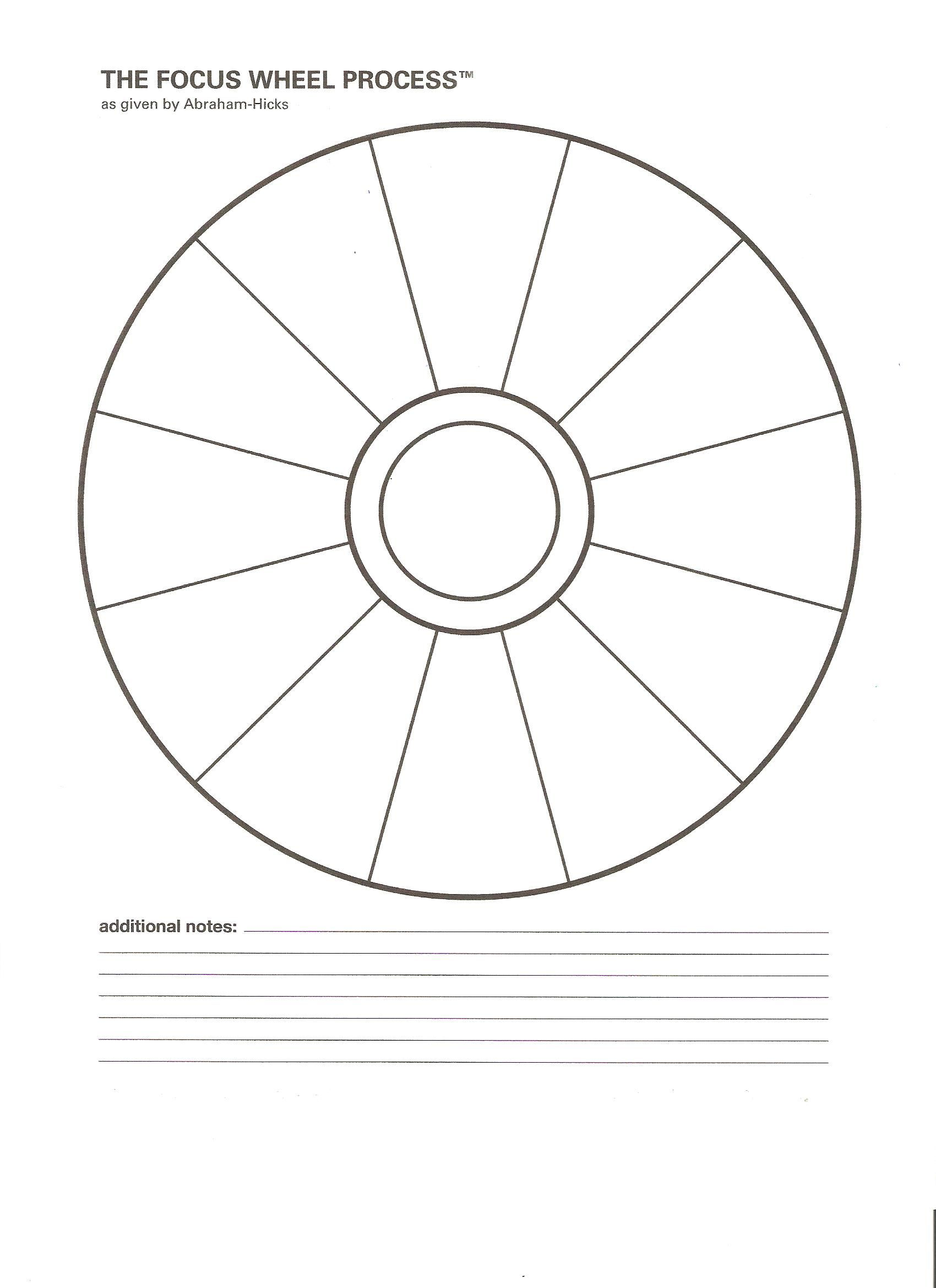 Click Image Above To Find Out How To Make A Focus Wheel