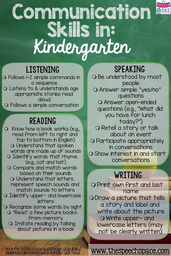 Speech & Language Skills in Kindergarten: A Handy ...