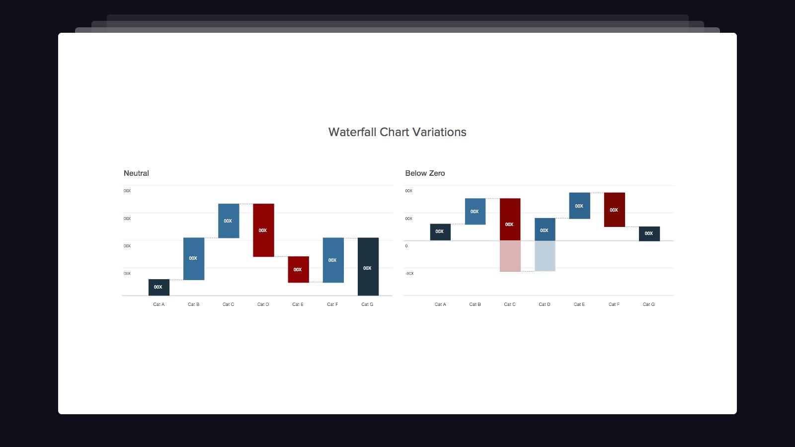 Waterfall Charts Dataviz Guidelines  Portfolio