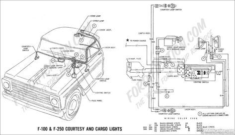 Wiring 69courtesycargo For 1969 Ford F100 Wiring Diagram