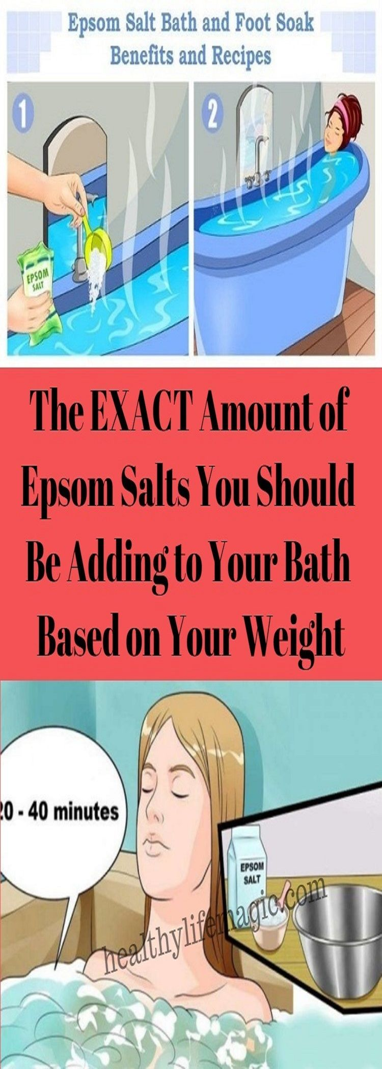 The EXACT Amount of Epsom Salts You Should Be Adding to