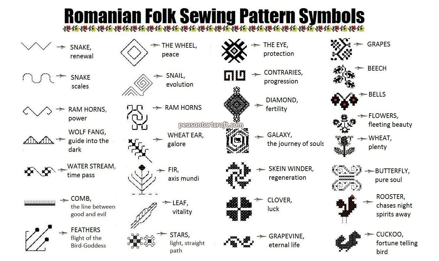 Rsultats de recherche dimages pour motifs traditionnels romanian pattern protection symbols and their meanings biocorpaavc