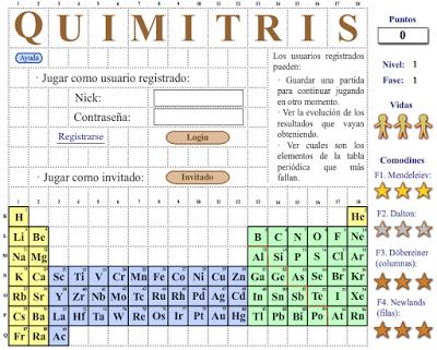 ayuda para maestros quimitris juego basado en el tetris para aprender la tabla peridica