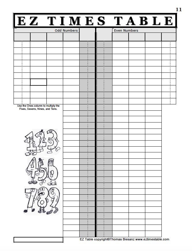 Printable Worksheets times table worksheets blank : Blank Easy Times Table | EZ Times Table | Pinterest | Math
