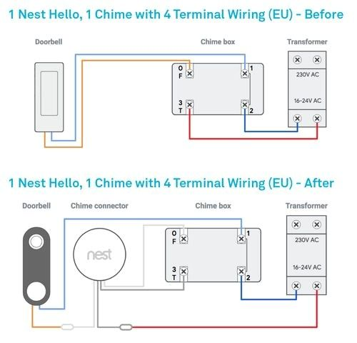 Door Chime Wiring Diagram   Doorbell, Doorbell chime, Diy doorbellPinterest