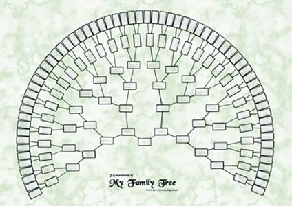 Image Result For Free 15 Generation Fan Chart Genealogy
