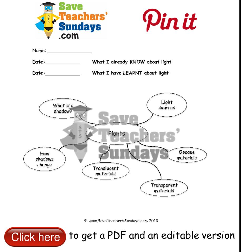 Workbooks worksheets on light and shadows : Mind map on light. Go to http://www.saveteacherssundays.com ...
