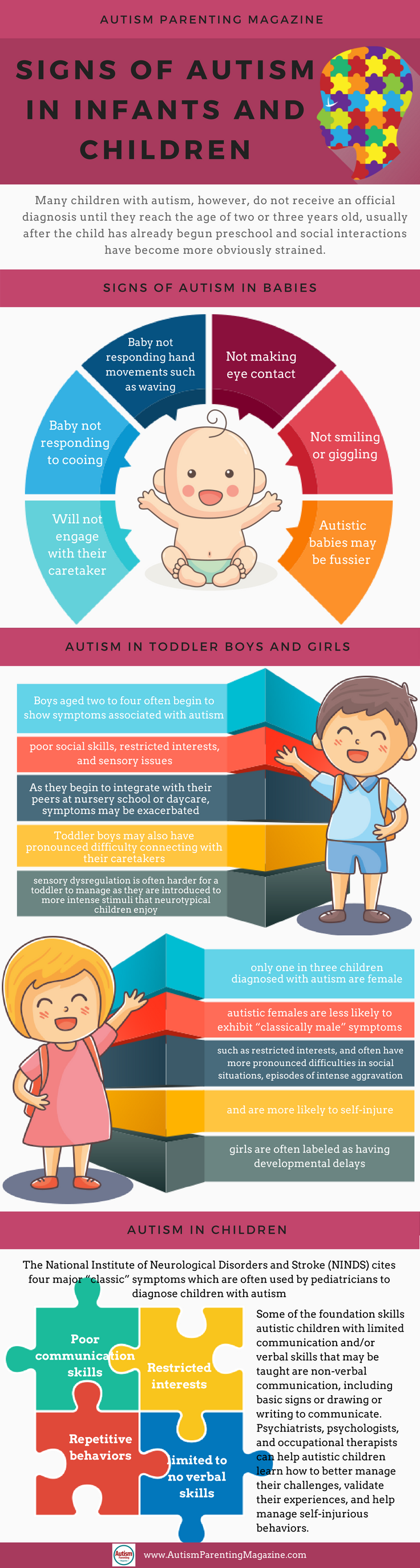 Signs of Autism in Infants and Children