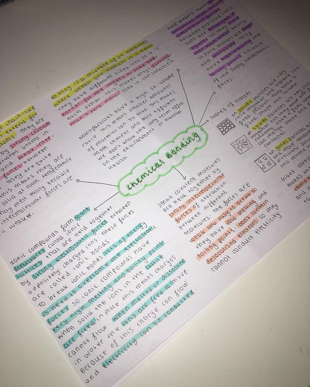 1 6k On Instagram Chemistry Topic 2 Mindmaps Dm Me For Full Pic Gcse Gcses Gcse2020 Gcserevise Gcserevisio Aqa Chemistry Gcse Revision Chemistry