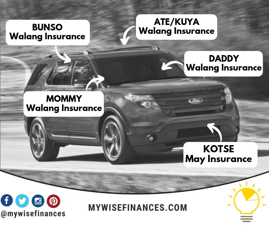Start Here Finance Business Folder Insurance Quotes