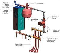 Electro Mini Boiler Warmflo 9 Kw 240 Volt 31 000 Btu Emb H