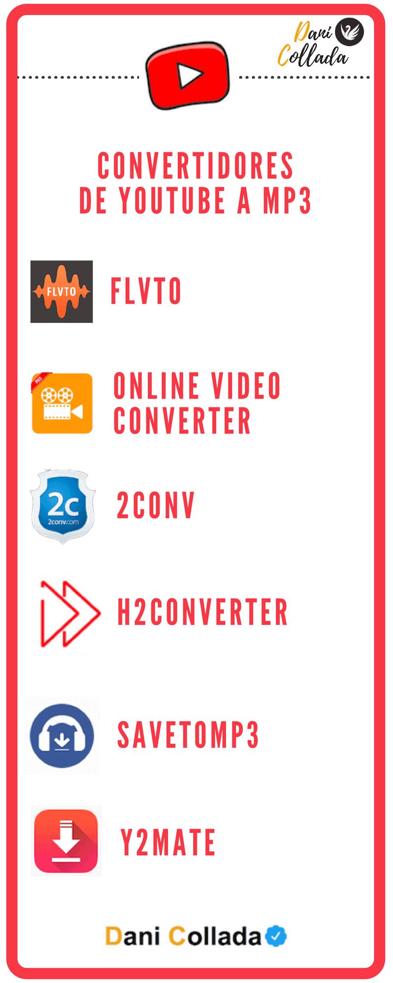 Convertidor Youtube Mp3 Gratis Y Online Youtube Online Gratis