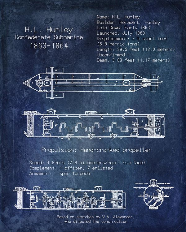 Hl Hunley Confederate Submarine Blueprint Art Print Art Print by - copy plane blueprint wall art