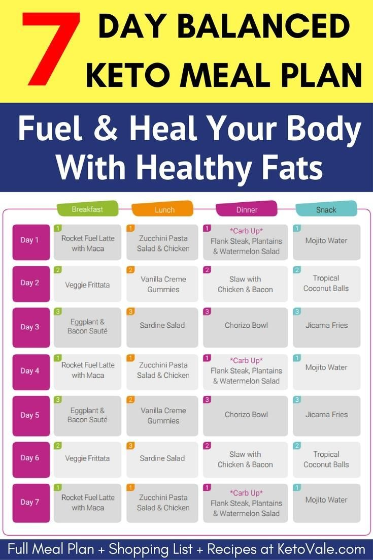 Day Ketogenic Diet Meal Plan And Recipes  Keto Meal Plan