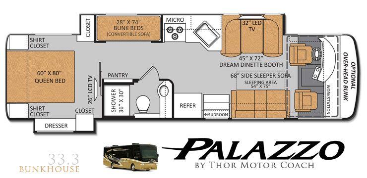 Motorhome Rv Reviews Bunk House Floor Plans Camper Flooring