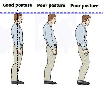 Have a good posture