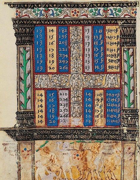 Ricc. 2669, FILIPPO CALANDRI, Trattato di aritmetica Sec. XV