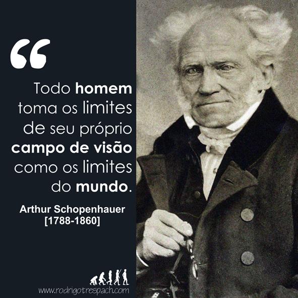 Arthur Schopenhauer   Mensagens de vida, positividade ...
