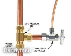 How To Install Refrigerator Plumbing Plumbing Diy Plumbing Appliance Repair