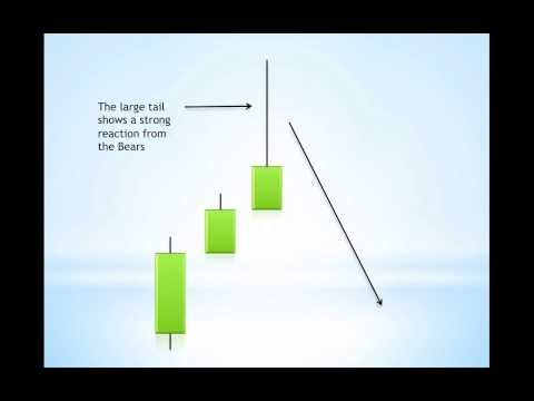Forex trading for beginners graph analysis free online