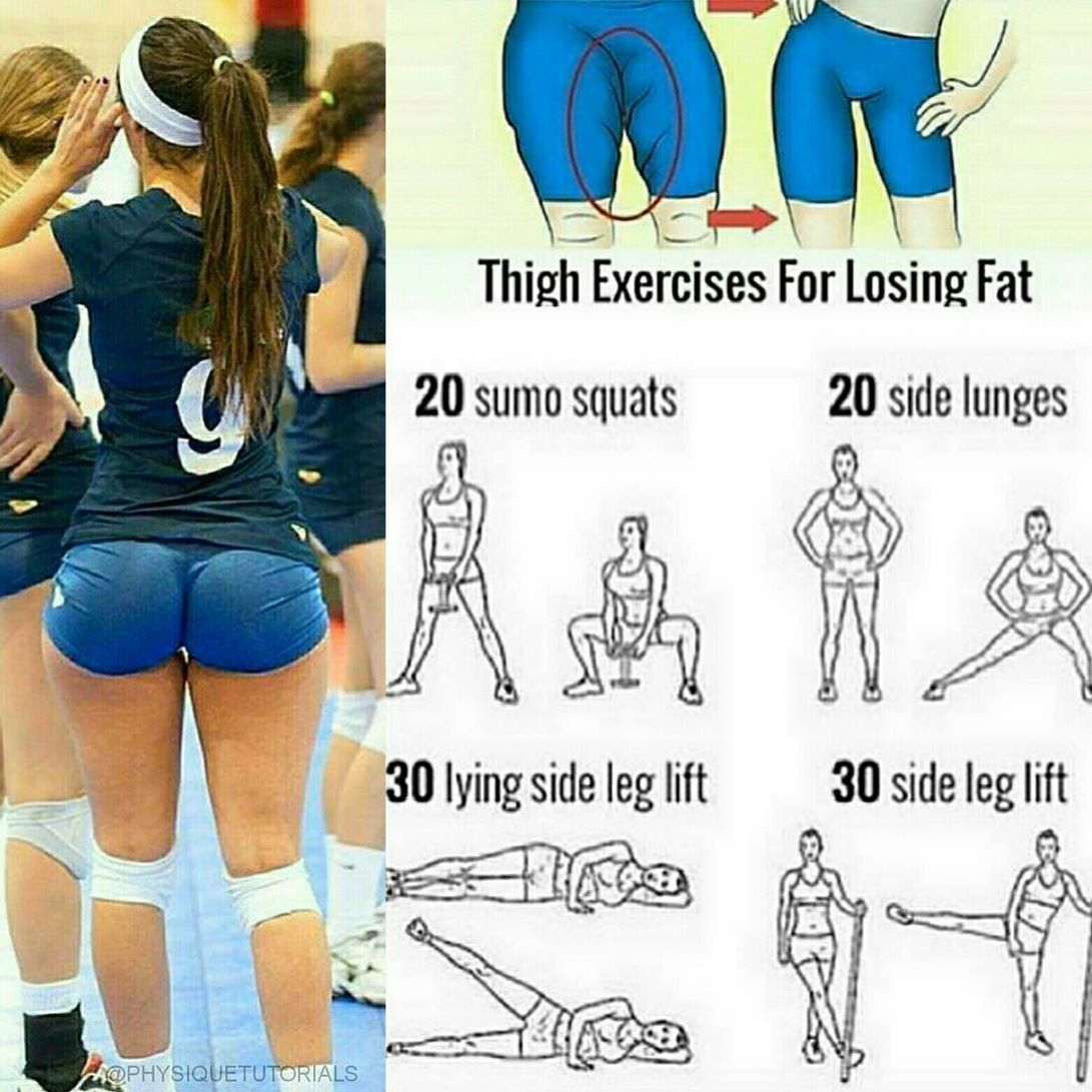 In weight your thighs lose u can how
