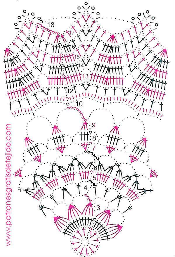 Patrón de carpeta tejida a crochet con diseño redondo | Ganchillo ...