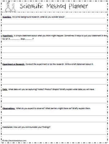 Scientific Method Planner Scientific Method Worksheet Scientific Method Scientific Method Quiz