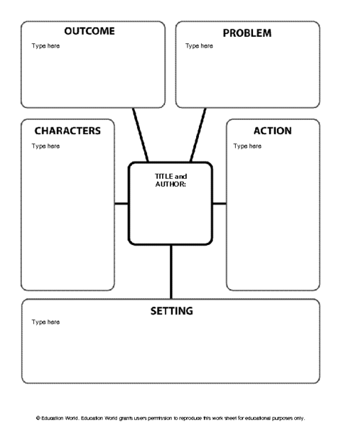 Education World Story Map Template
