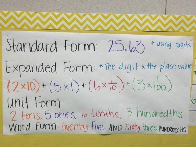 5th Grade Math Standard Expanded Word And Unit Form Classroom